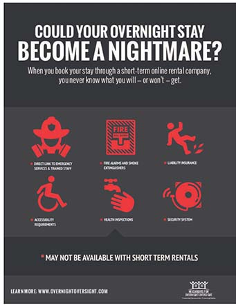 Could your overnight stay become a nightmare?